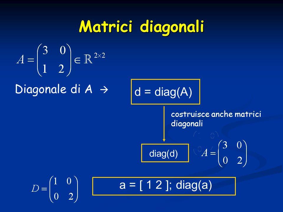 Matrici diagonali Diagonale di A  d = diag(A) a = [ 1 2 ]; diag(a)